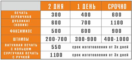Печати и штампы м Динамо Изготовление печатей